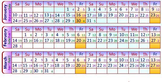 Hijri calendar does have 12 months the same as the gregorian calendar ...