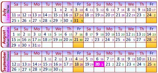 Saudi Arabia Use of Islamic Dates – Confusion and