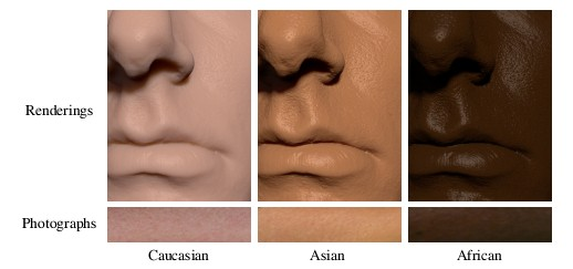 how to make skin colour white