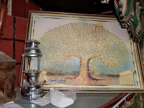 tribe-name-tree